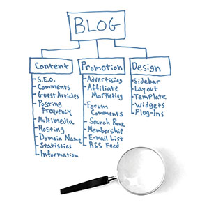 Blogs – Why do you need one? (and how to write an awesome blog post)